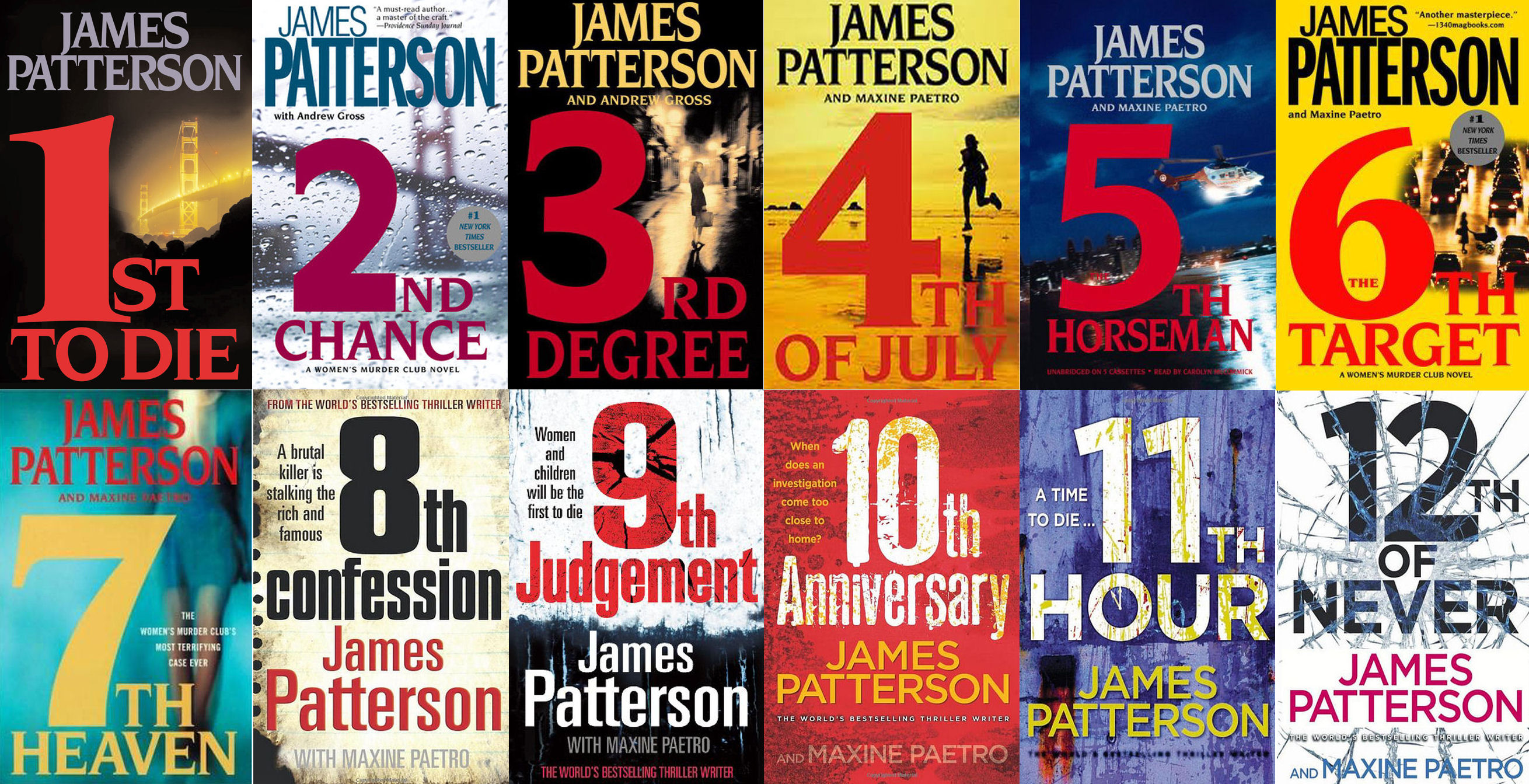 14 Lessons from James Patterson's Masterclass